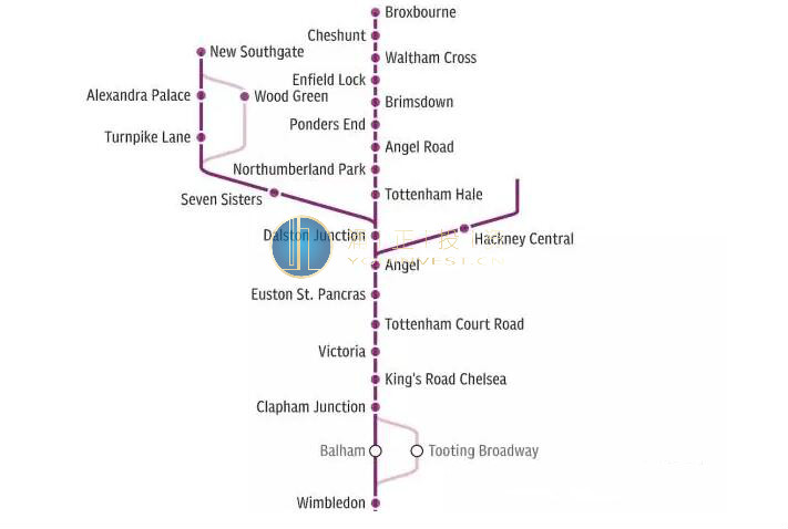英国电路线路图